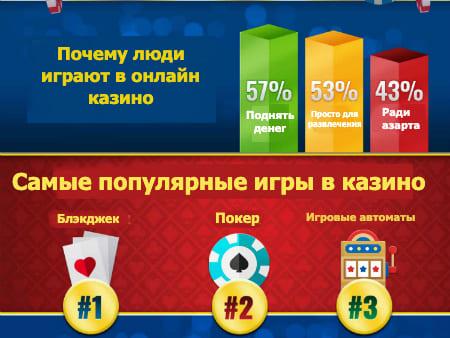 Игровые автоматы играть бесплатно без регистрации swit lif 2